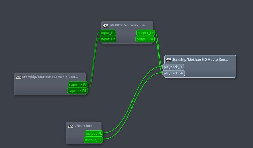 screenshot of qjackctl